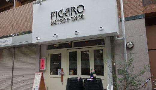 FIGARO(フィガロ)( 静岡市葵区 ) ~フィガロプレートランチ 880円~